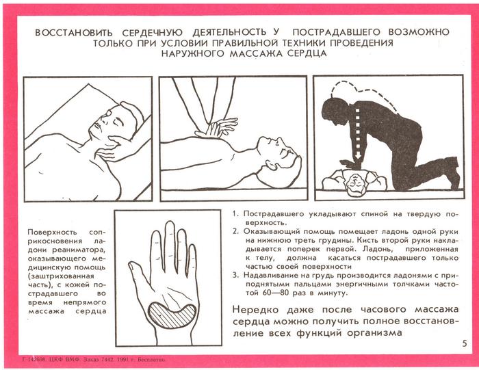 Лечебный массаж техника проведения